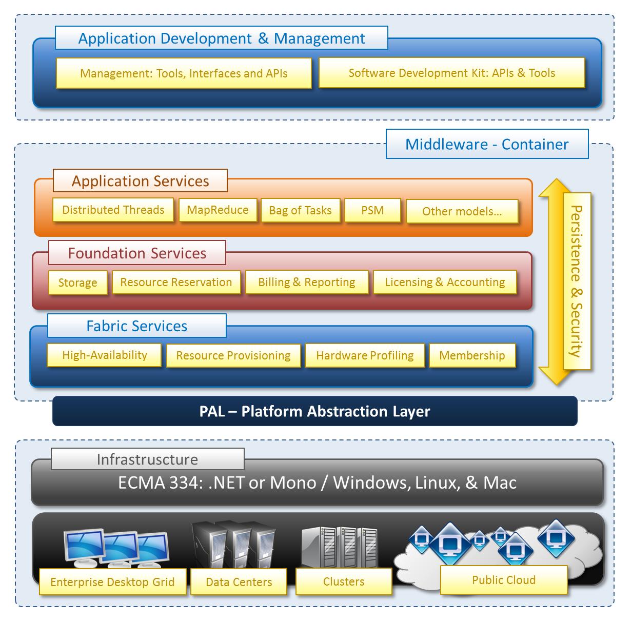 Network-Manager auf debian installieren